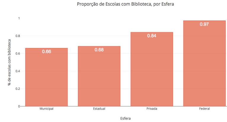 08_Biblioteca